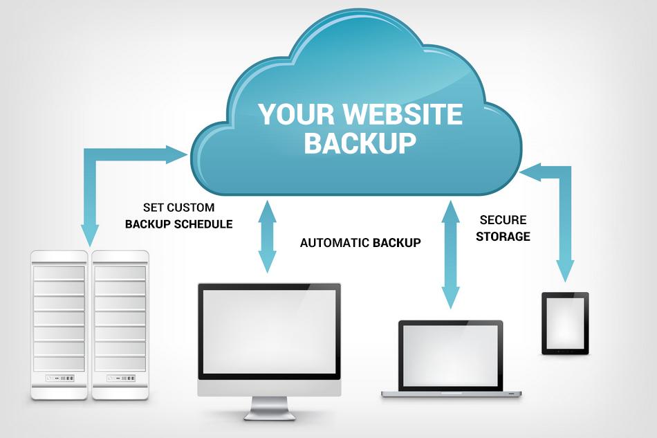 website-backup